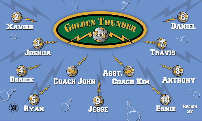 B1080 Golden Thunder 3x5 Banner